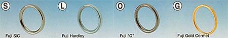 Кольца для удилищ (обзор)