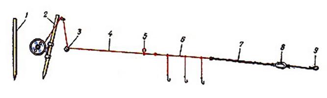 pravilnoe-osnashchenie-donki-s-rezinovym-amortizatorom1