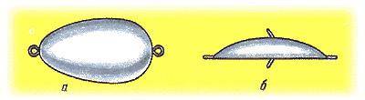 Правильное оснащение донки с резиновым амортизатором