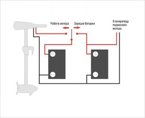 Троллинговый мотор - Электромотор. Аспекты выбора
