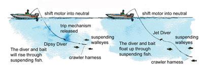 Заглубители приманок – смертельное оружие для судачьих глубин